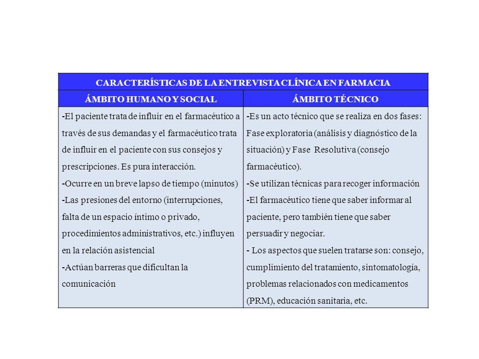 CARACTERÍSTICAS DE LA ENTREVISTA CLÍNICA EN FARMACIA
