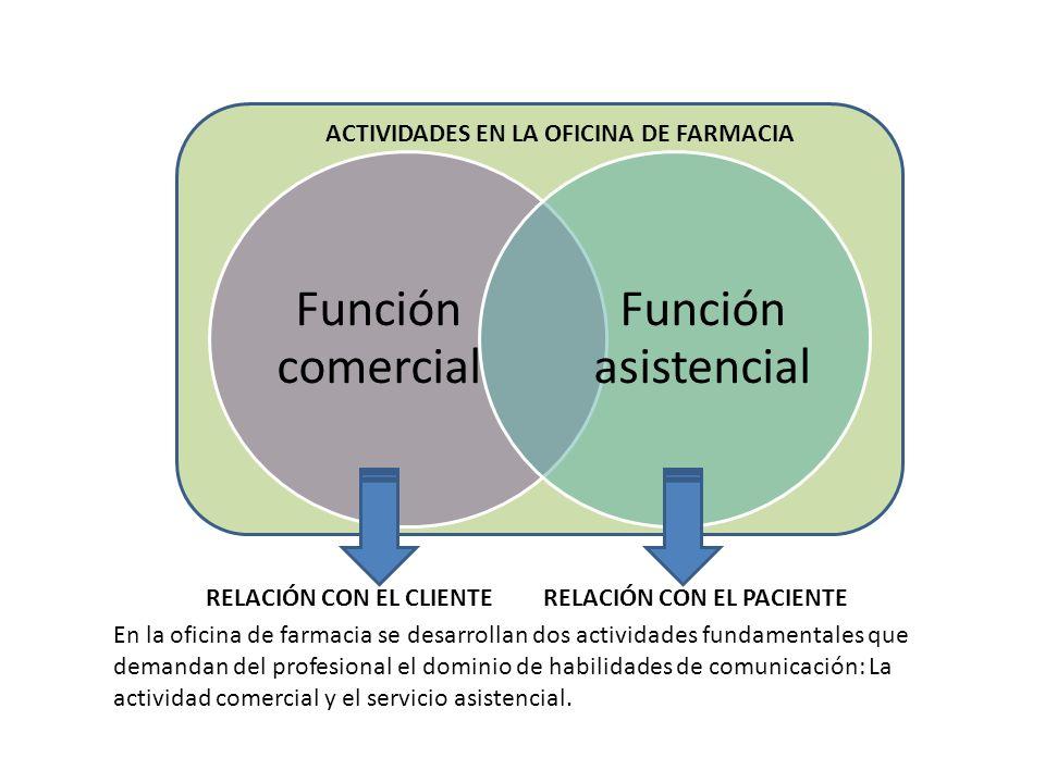 Función comercial Función asistencial