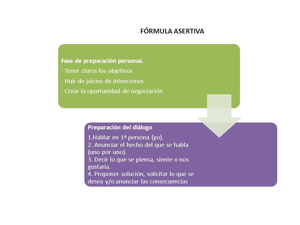 FÓRMULA ASERTIVA Fase de preparación personal.