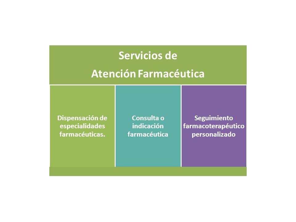 Servicios de Atención Farmacéutica