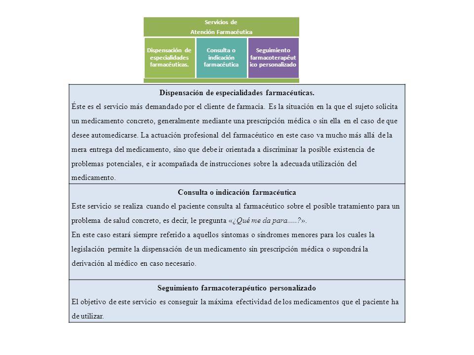 Dispensación de especialidades farmacéuticas.
