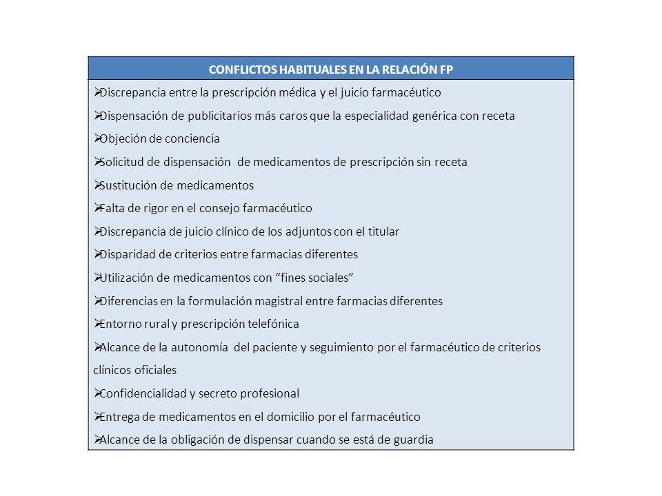 CONFLICTOS HABITUALES EN LA RELACIÓN FP