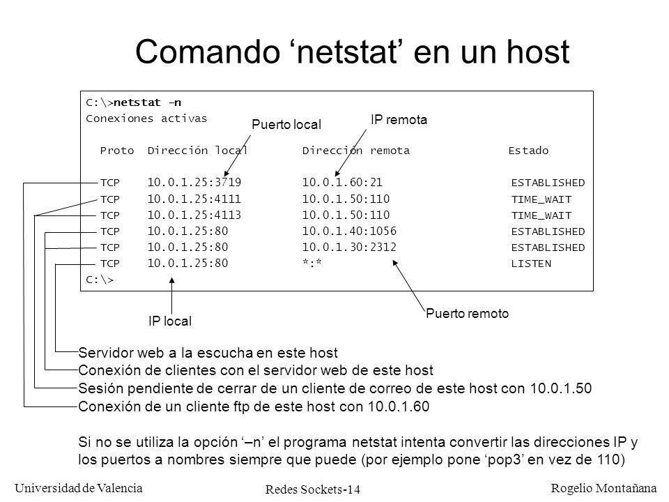 Comando 'netstat' en un host