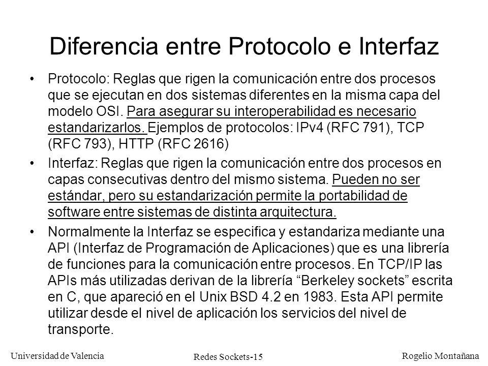 Diferencia entre Protocolo e Interfaz