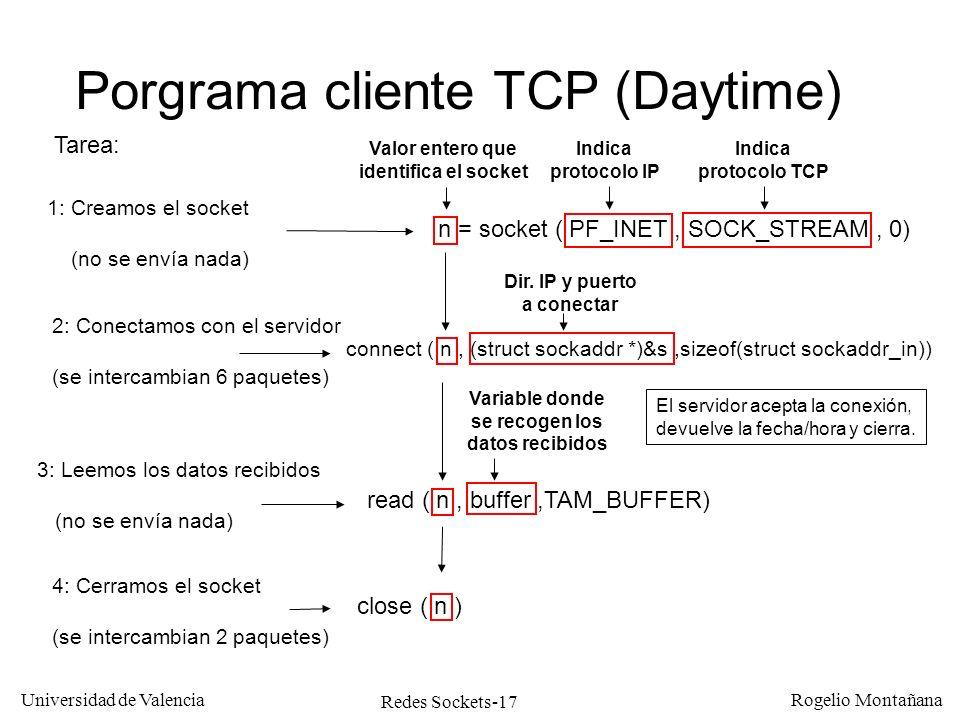 Porgrama cliente TCP (Daytime)