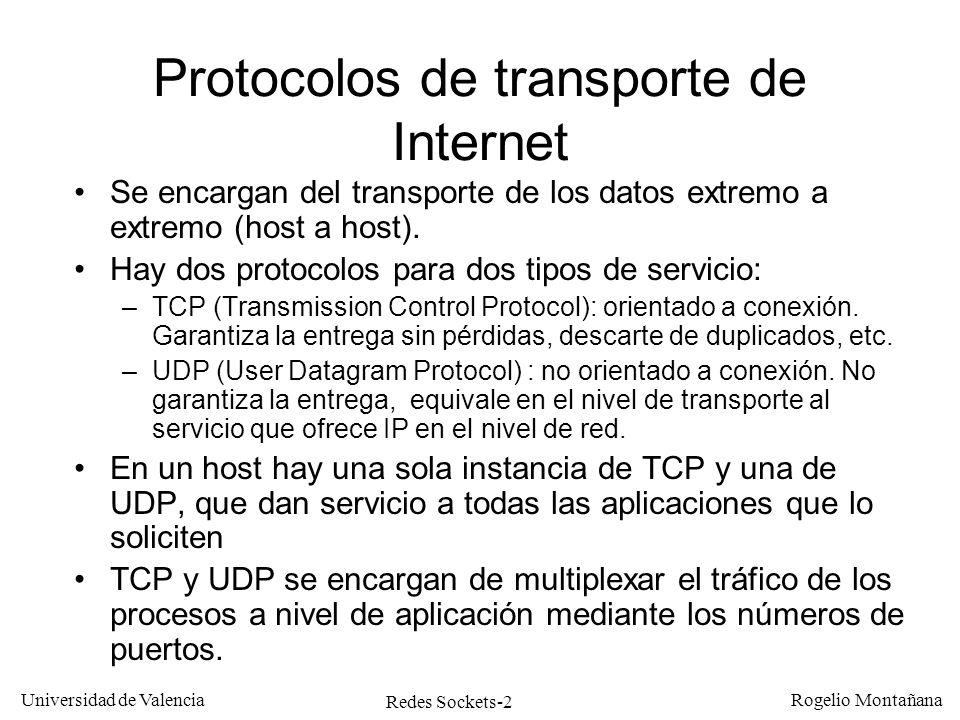 Protocolos de transporte de Internet