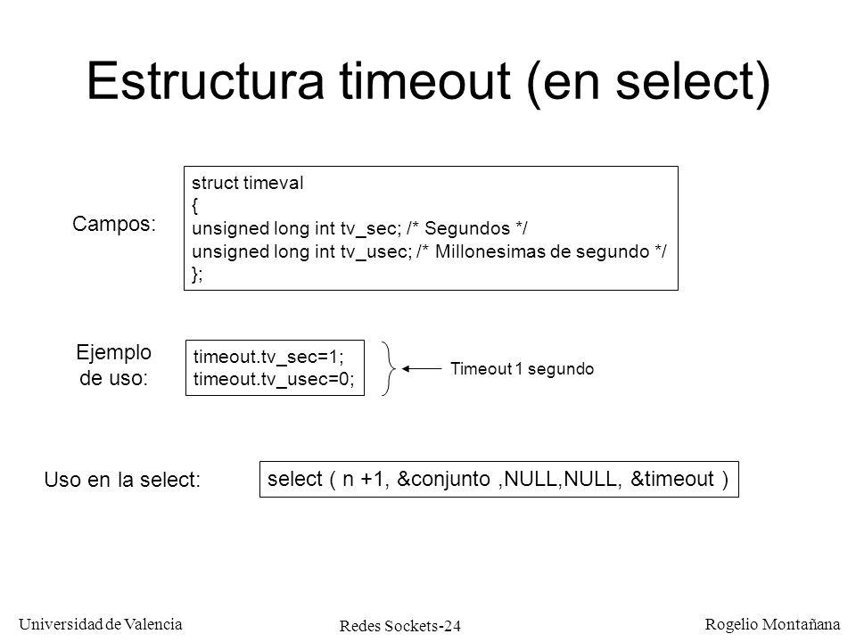 Estructura timeout (en select)