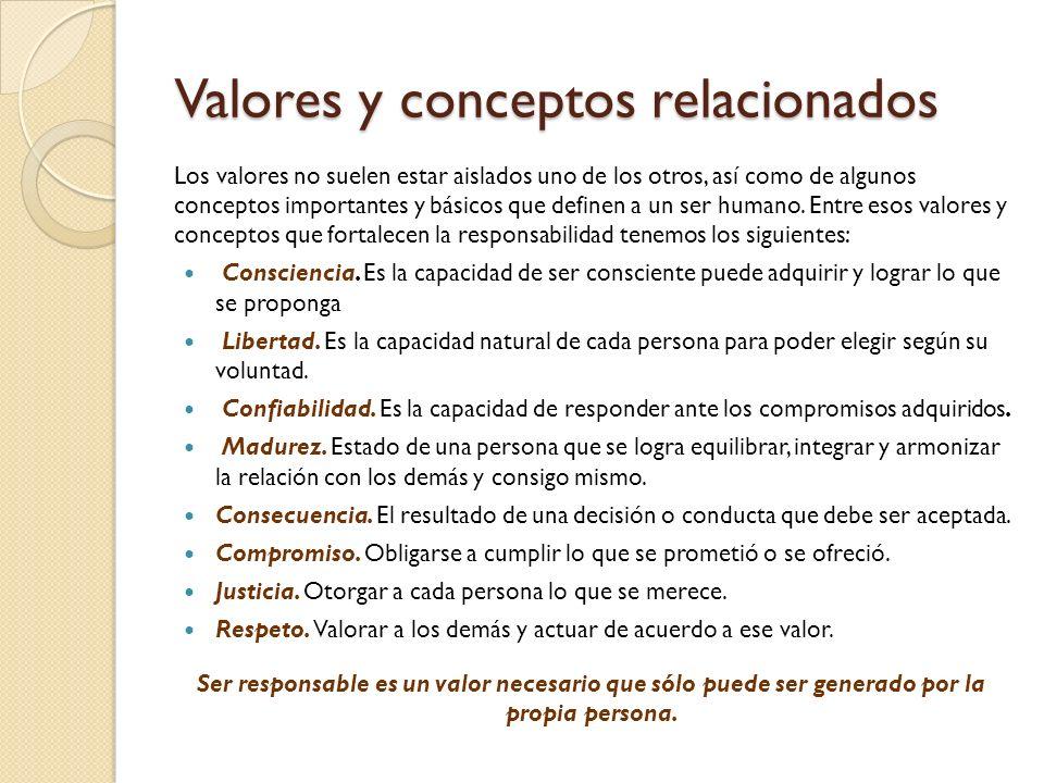 Valores y conceptos relacionados