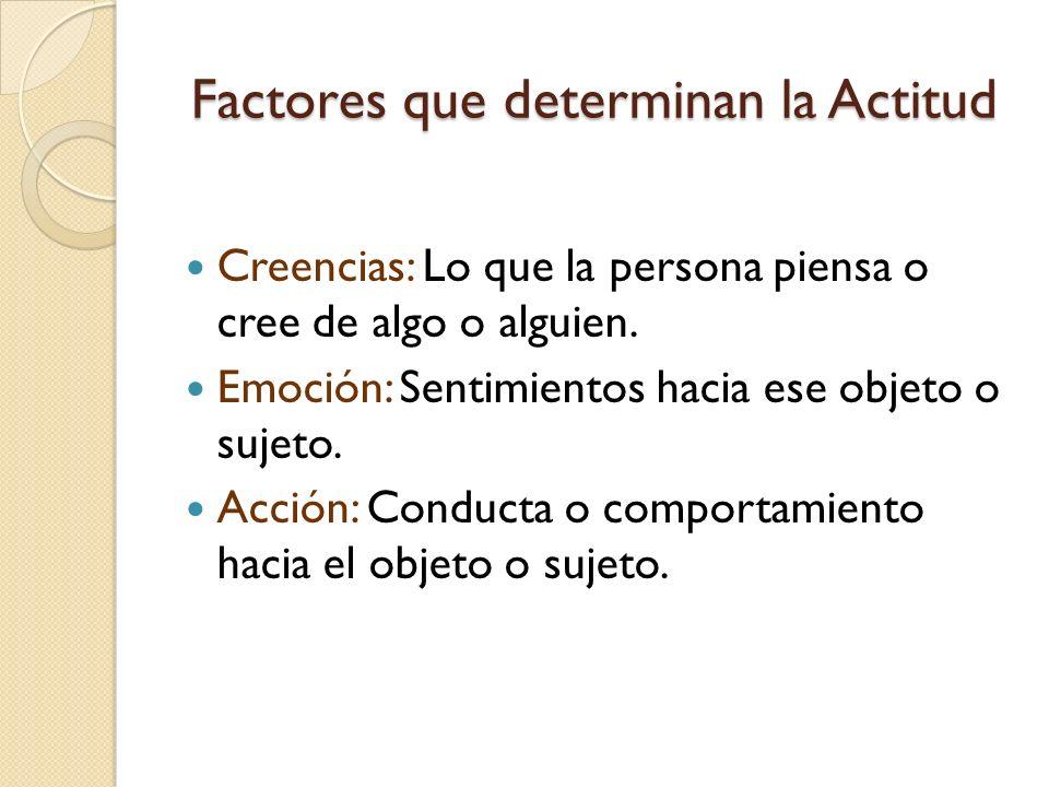 Factores que determinan la Actitud