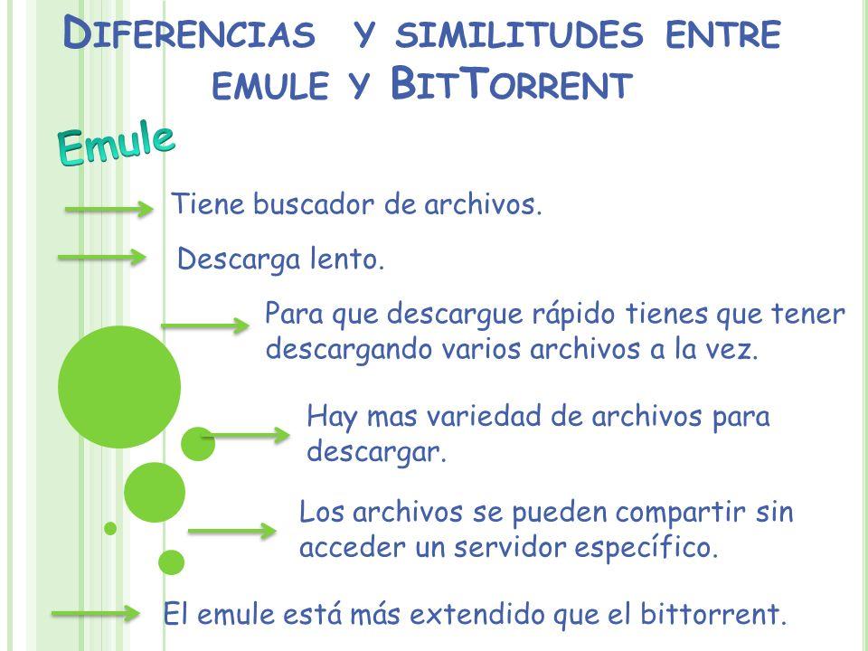 Diferencias y similitudes entre emule y BitTorrent