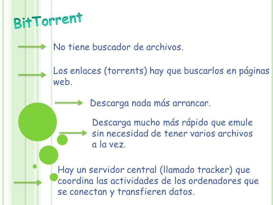 BitTorrent No tiene buscador de archivos.