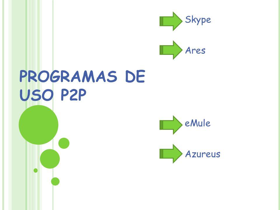 Skype Ares PROGRAMAS DE USO P2P eMule Azureus