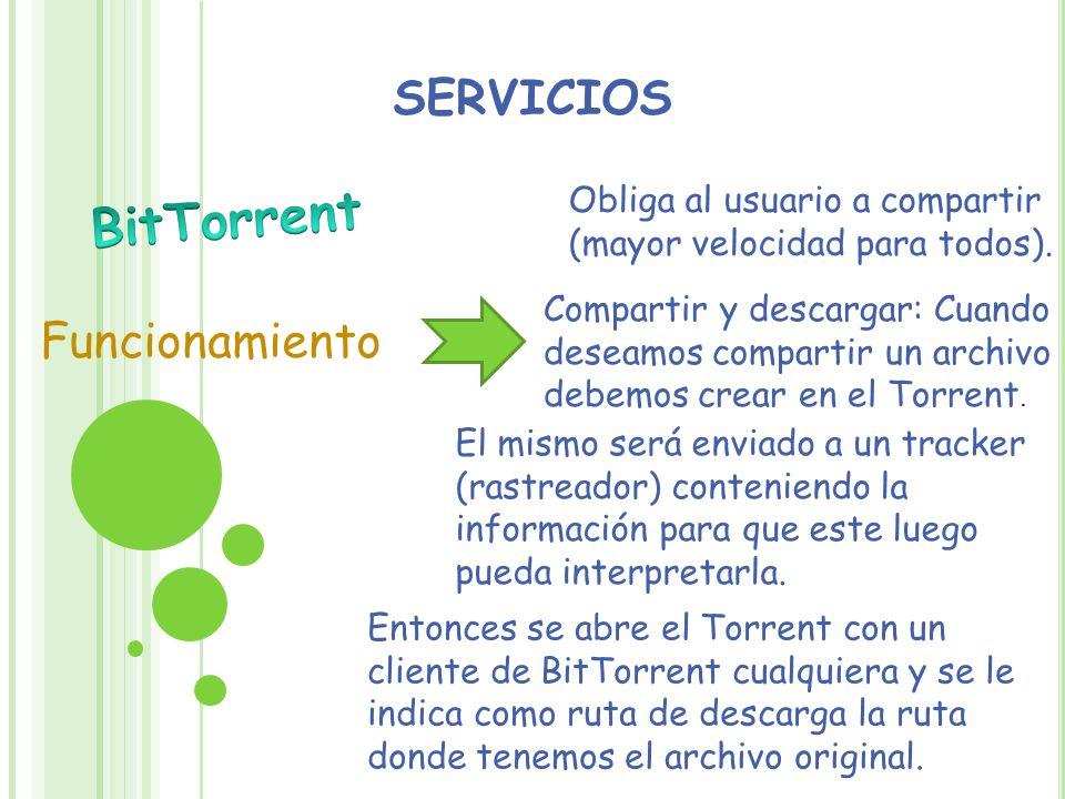 servicios BitTorrent Funcionamiento