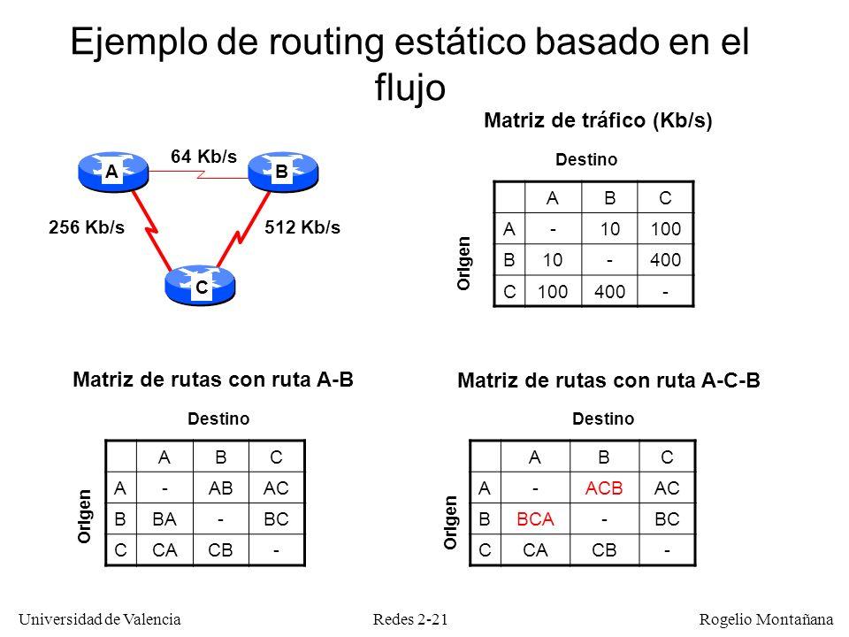 Ejemplo de routing estático basado en el flujo