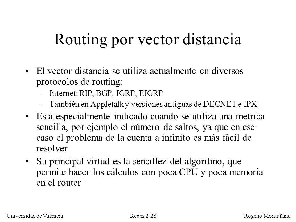 Routing por vector distancia