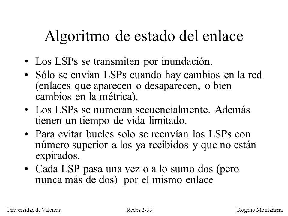 Algoritmo de estado del enlace