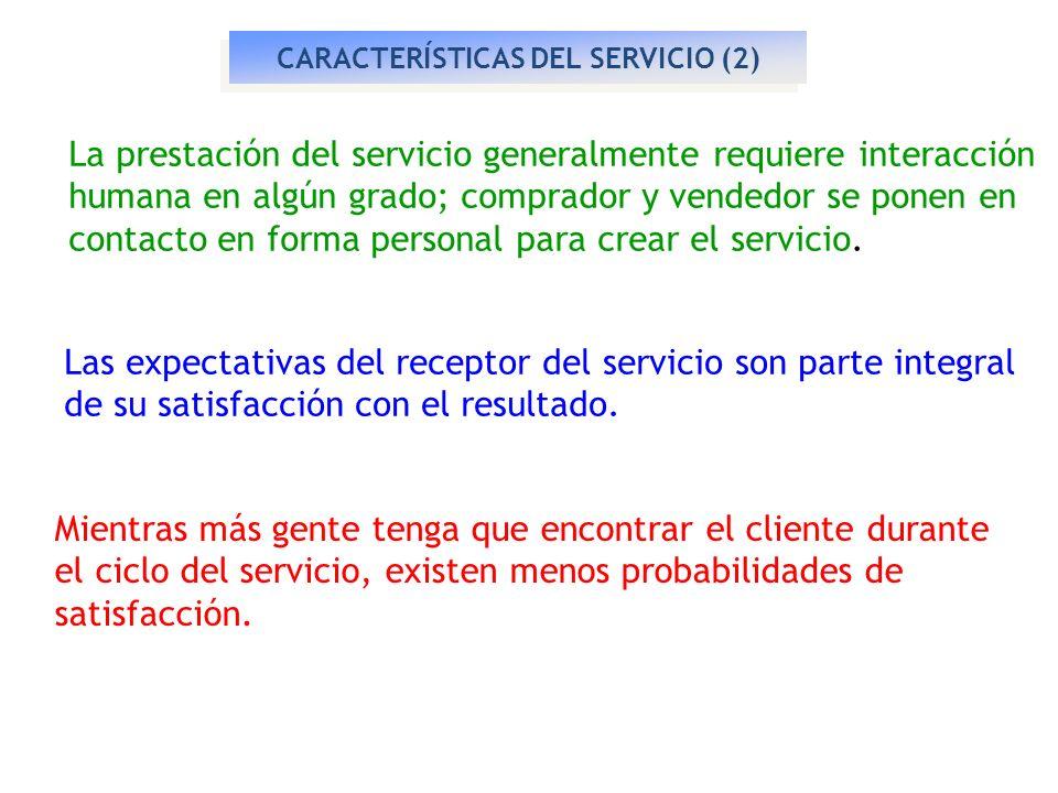 CARACTERÍSTICAS DEL SERVICIO (2)
