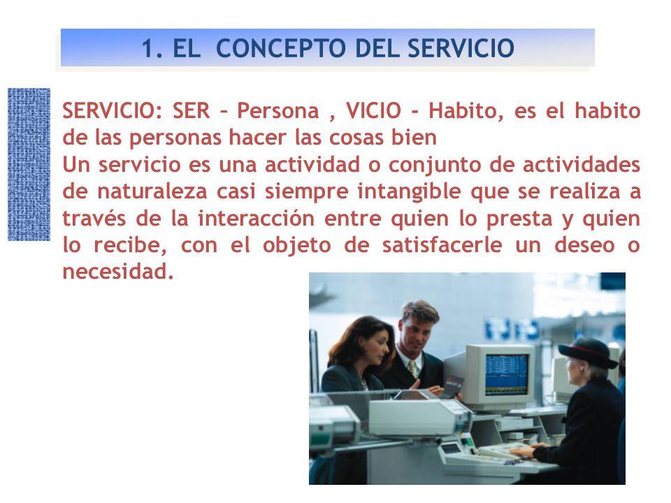 1. EL CONCEPTO DEL SERVICIO