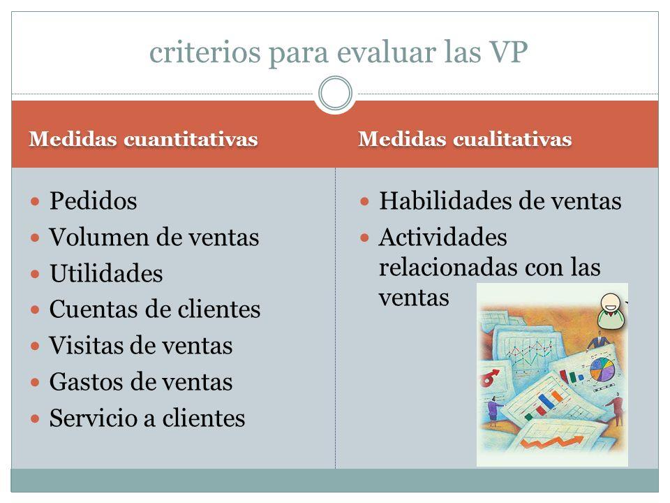 criterios para evaluar las VP