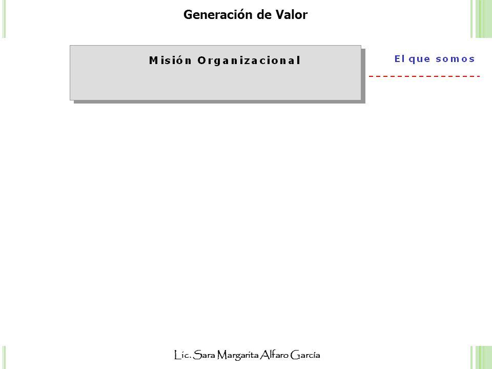 Generación de Valor