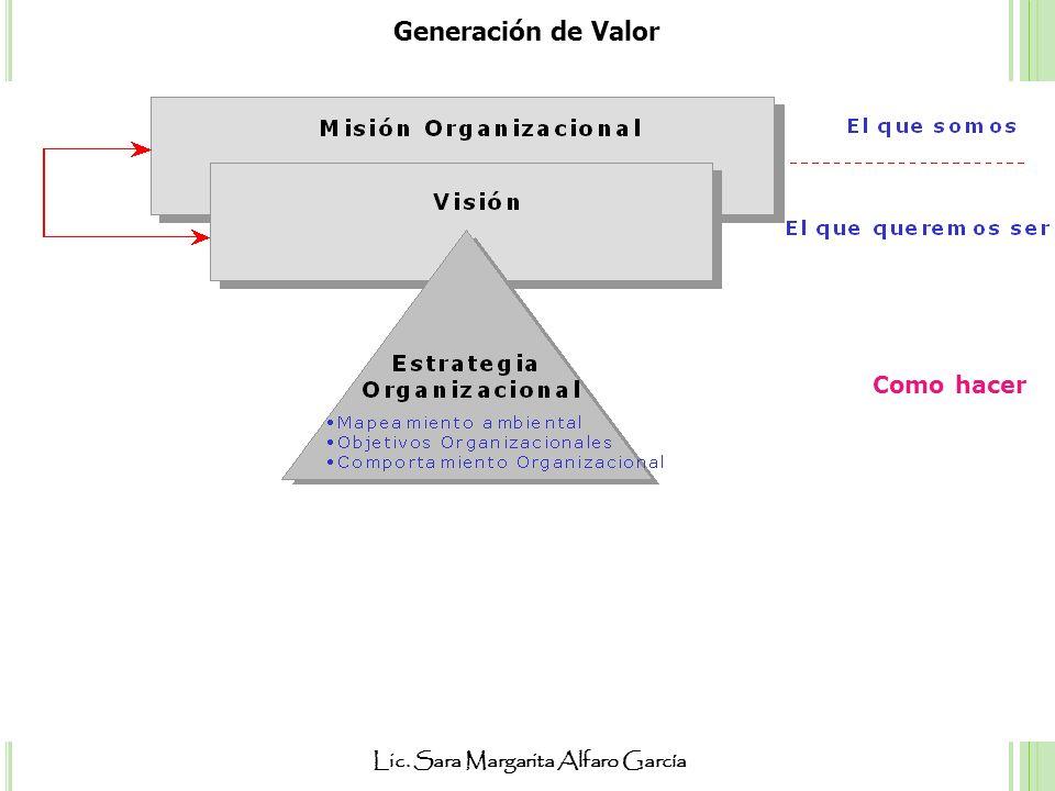 Generación de Valor Como hacer