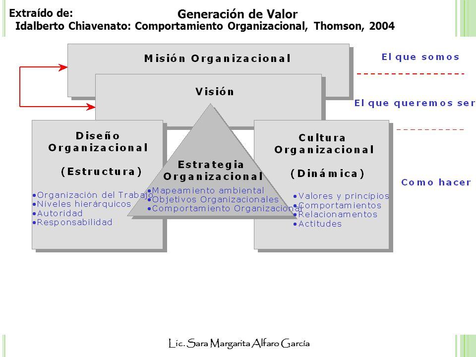 Generación de Valor Extraído de: