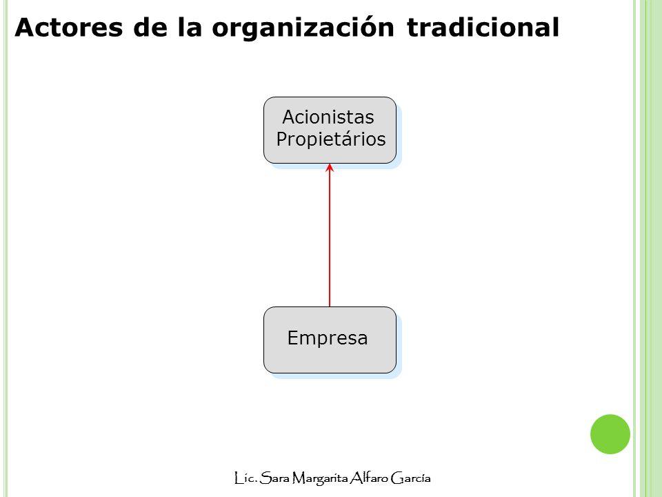Actores de la organización tradicional