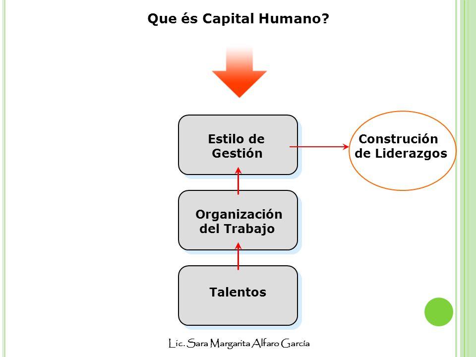 Que és Capital Humano Estilo de Gestión Construción de Liderazgos