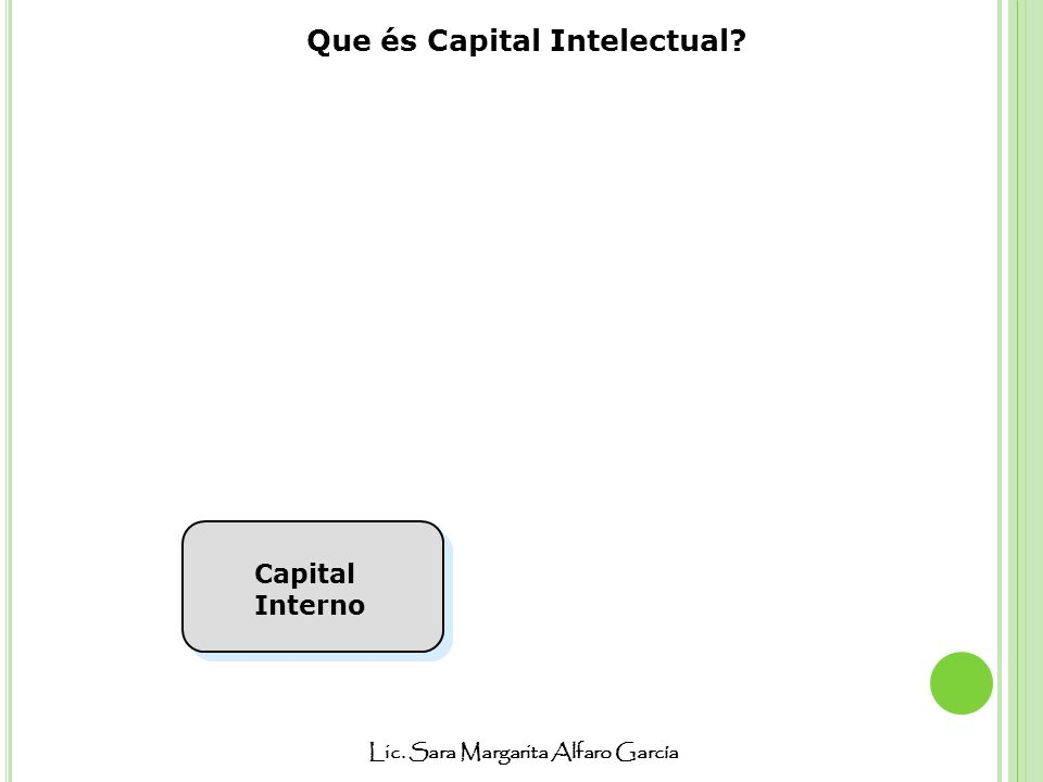 Que és Capital Intelectual
