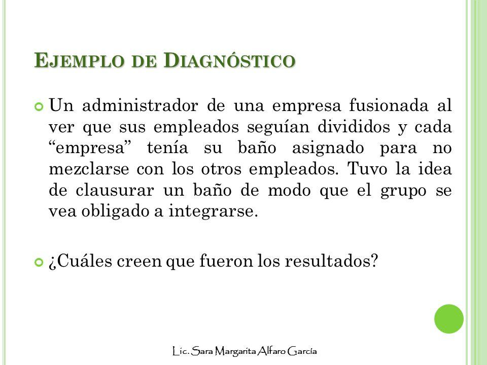 Ejemplo de Diagnóstico