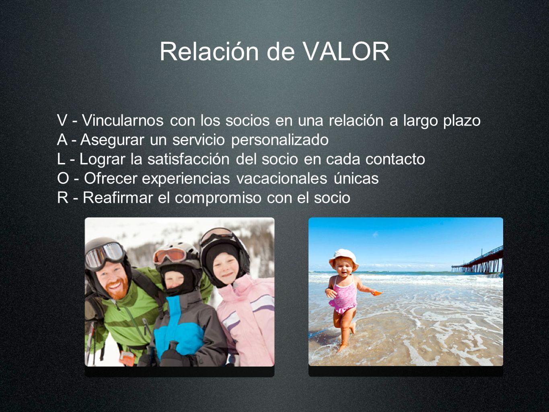 Relación de VALOR V - Vincularnos con los socios en una relación a largo plazo. A - Asegurar un servicio personalizado.