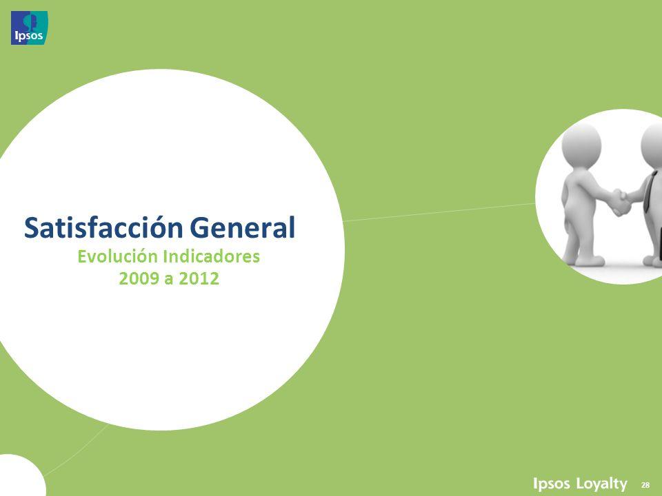 Satisfacción General Evolución Indicadores 2009 a 2012