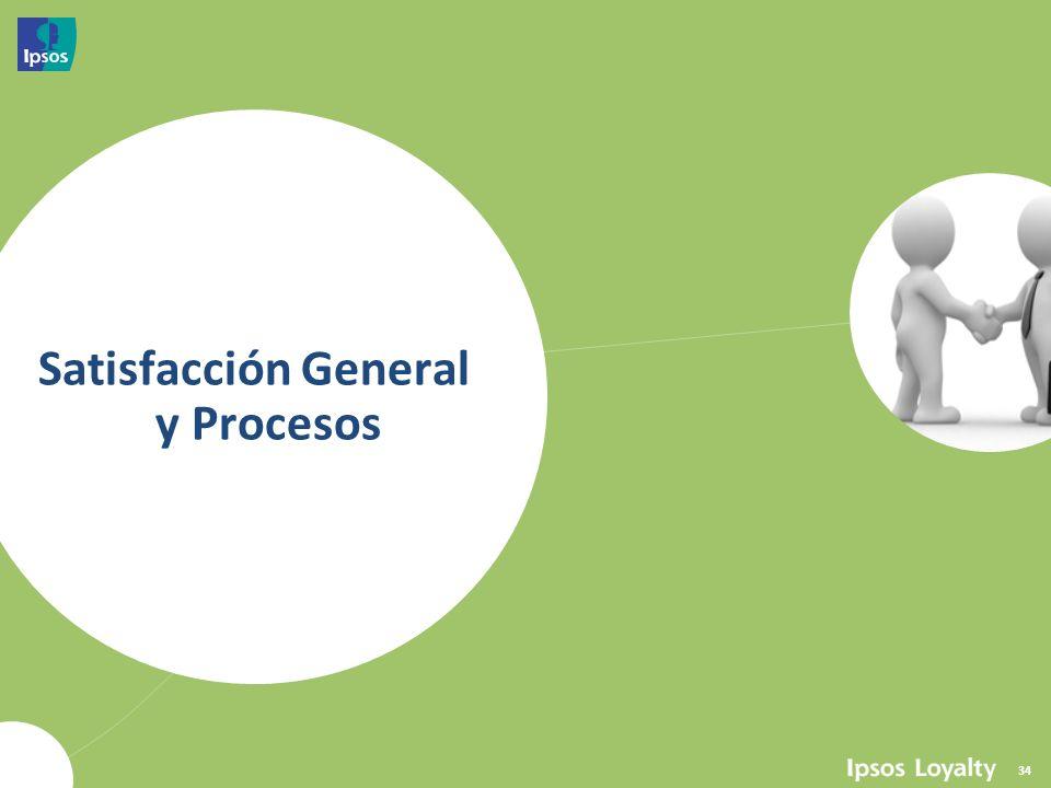 Satisfacción General y Procesos