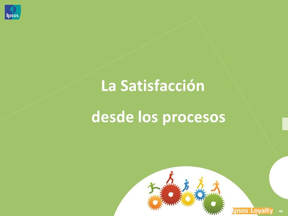 La Satisfacción desde los procesos