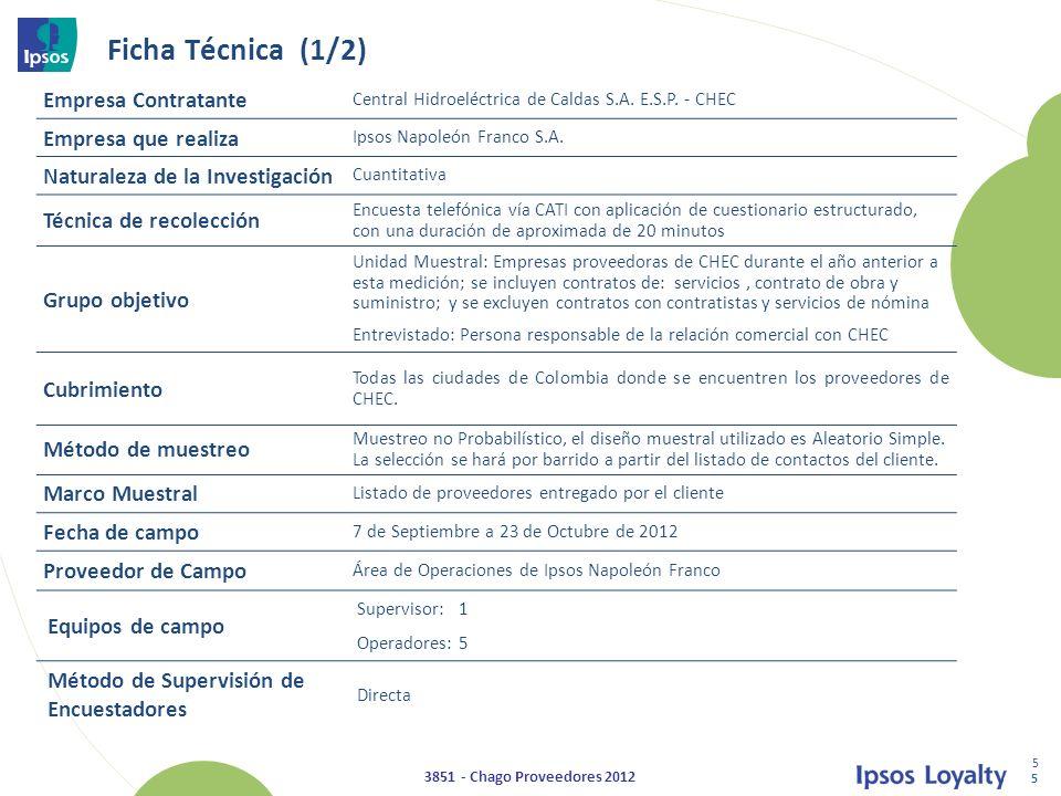 Ficha Técnica (1/2) Empresa Contratante Empresa que realiza