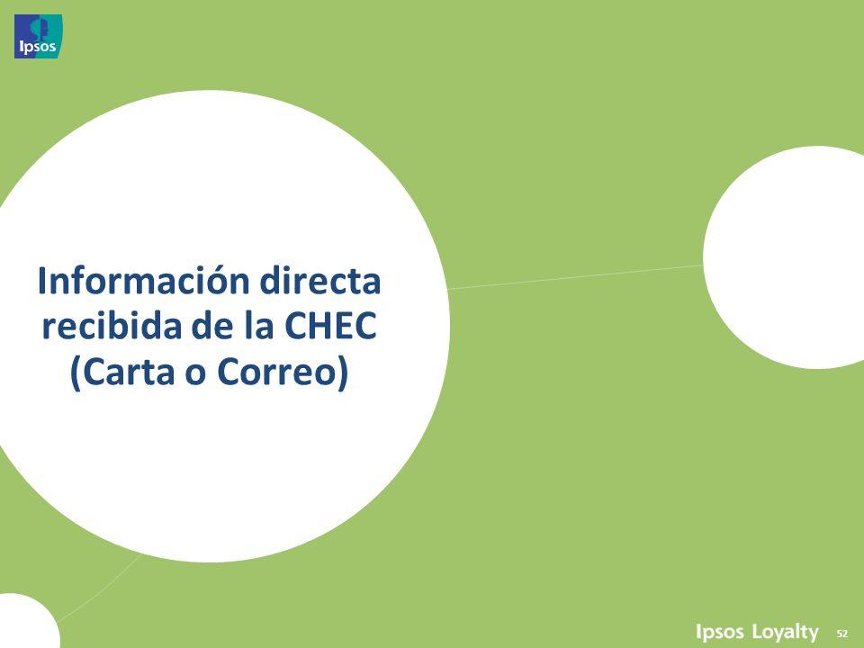 Información directa recibida de la CHEC (Carta o Correo)
