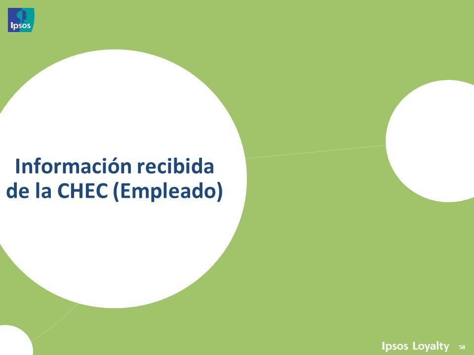 Información recibida de la CHEC (Empleado)