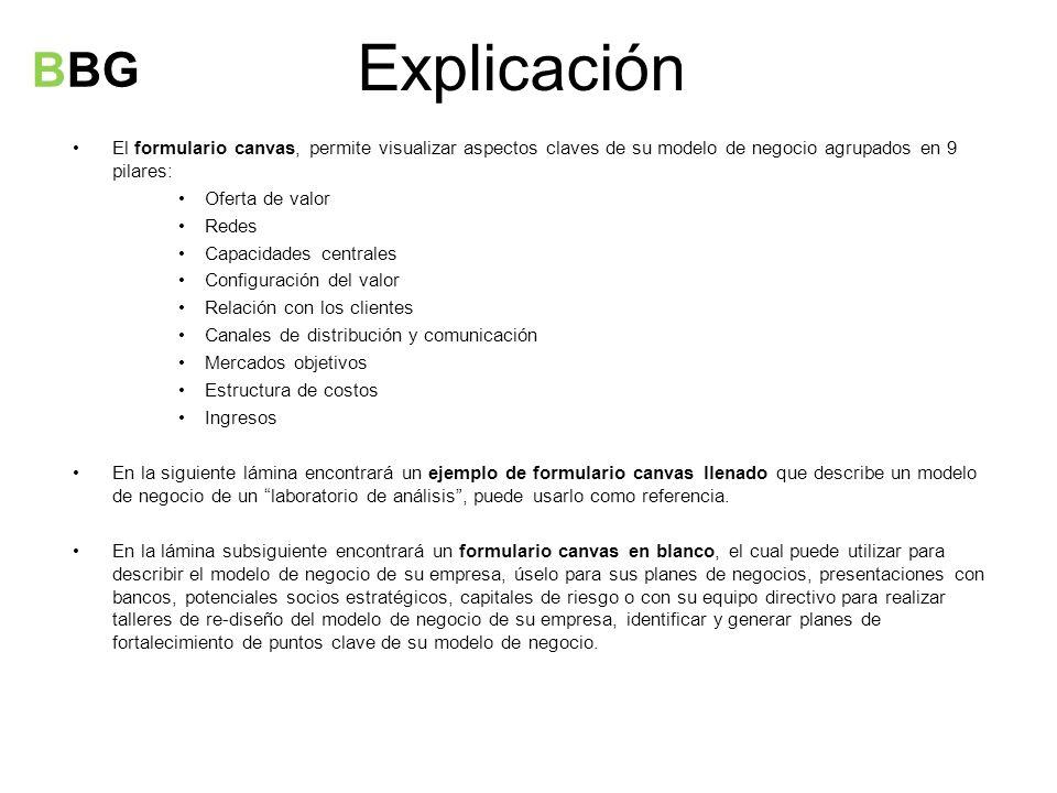 Explicación BBG. El formulario canvas, permite visualizar aspectos claves de su modelo de negocio agrupados en 9 pilares: