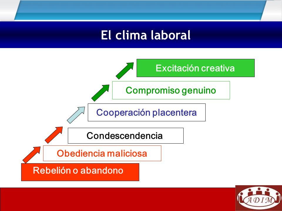La importancia del clima laboral