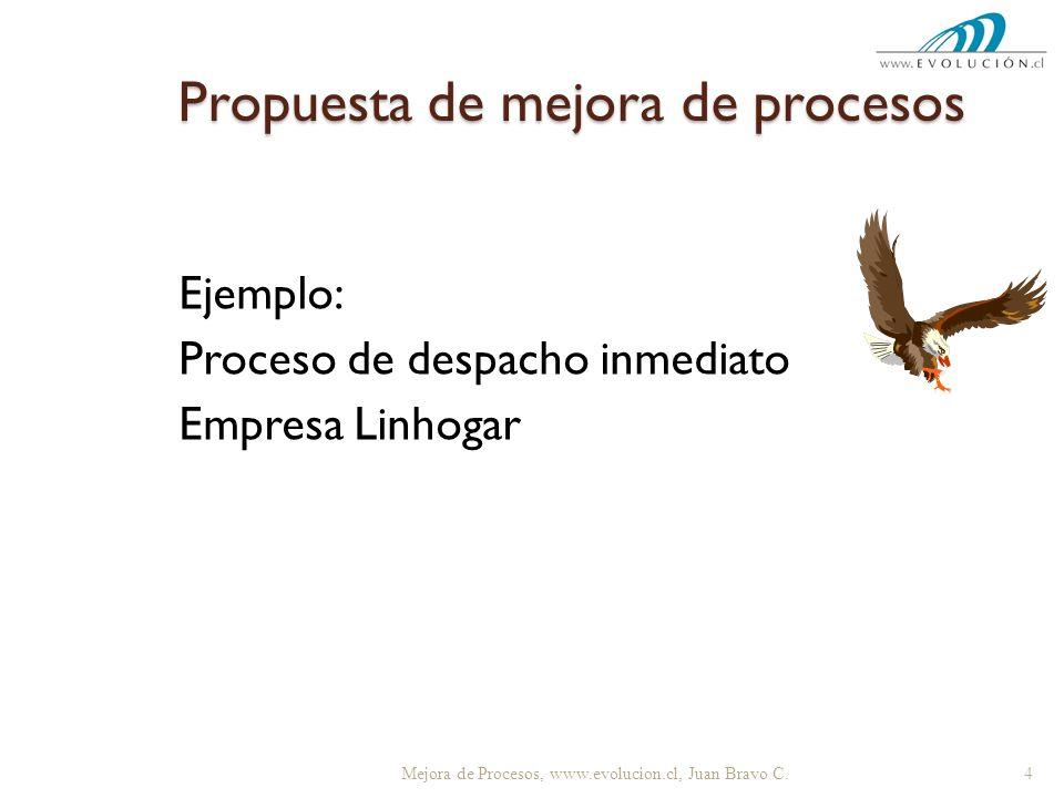 Propuesta de mejora de procesos