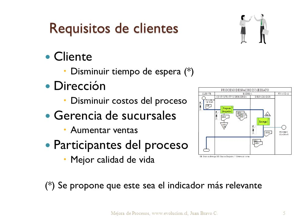 Requisitos de clientes