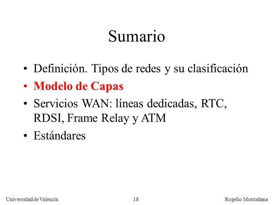 Sumario Definición. Tipos de redes y su clasificación Modelo de Capas