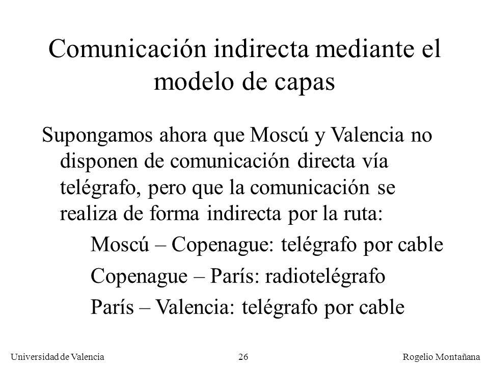 Comunicación indirecta mediante el modelo de capas