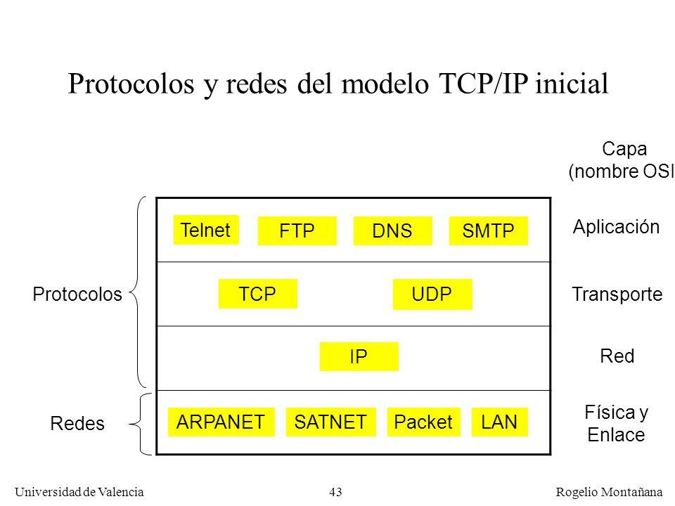 Protocolos y redes del modelo TCP/IP inicial