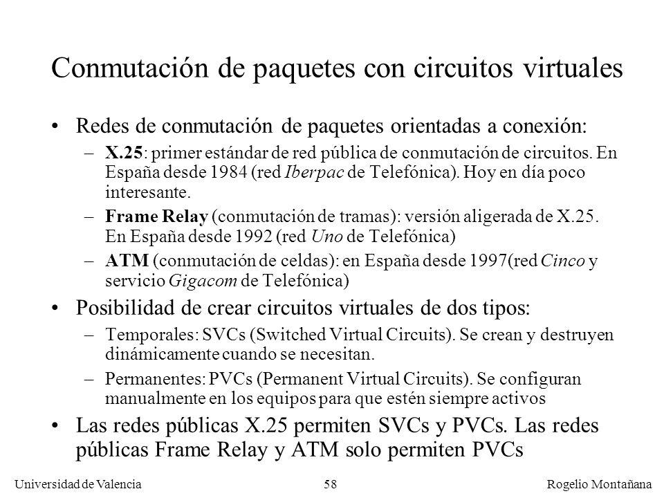 Conmutación de paquetes con circuitos virtuales