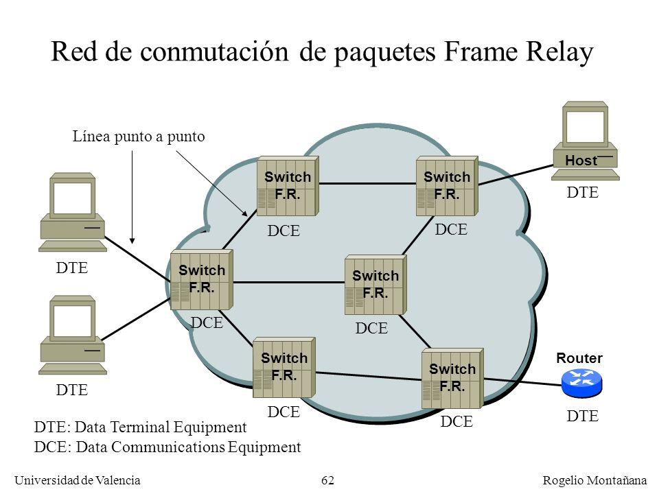 Red de conmutación de paquetes Frame Relay