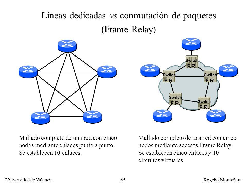 Líneas dedicadas vs conmutación de paquetes