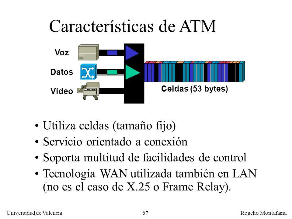 Características de ATM