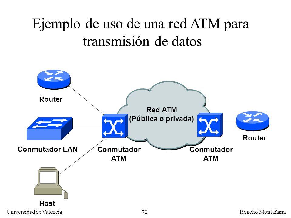 Ejemplo de uso de una red ATM para