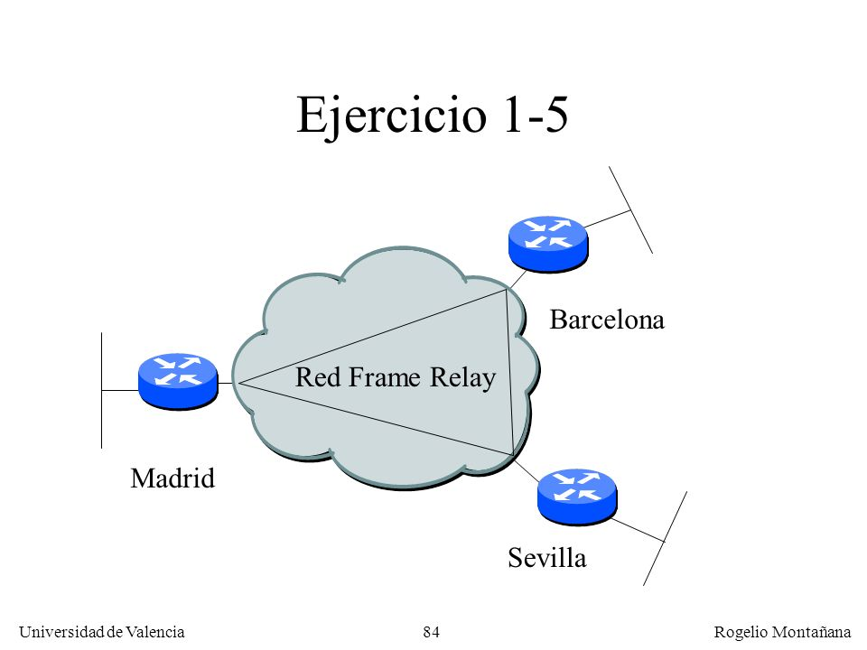 Fundamentos Ejercicio 1-5 Barcelona Red Frame Relay Madrid Sevilla